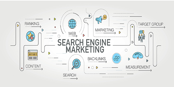 Search Engine marketing paid search