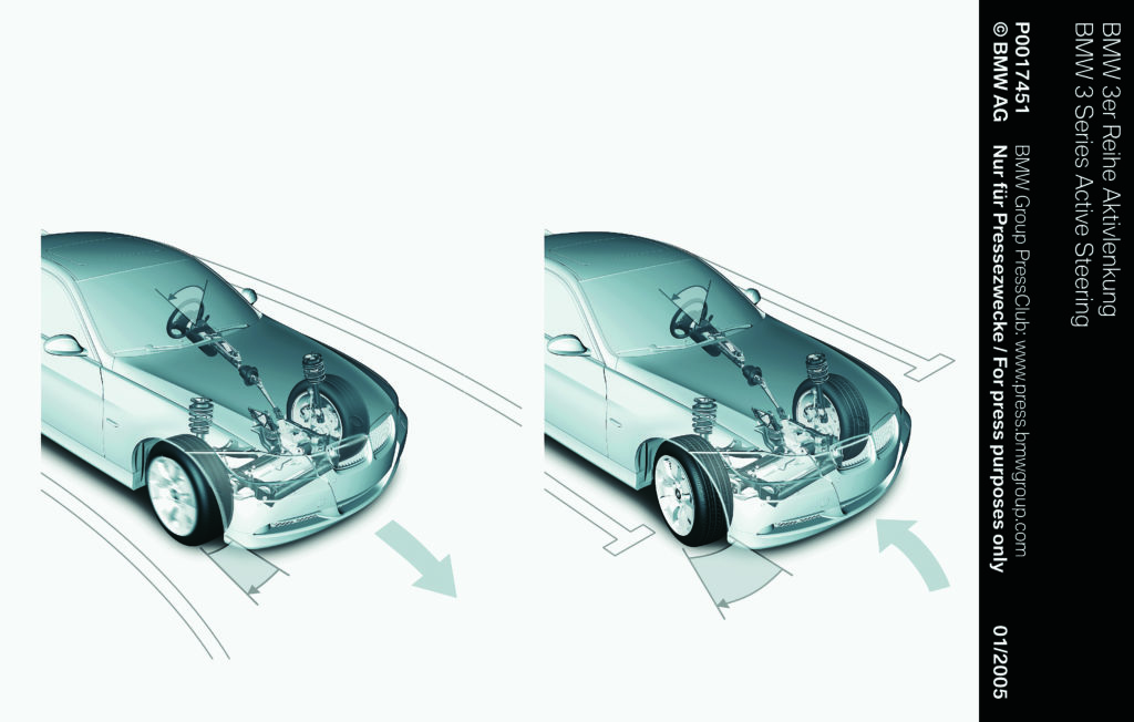 BMW active steering alignment angles