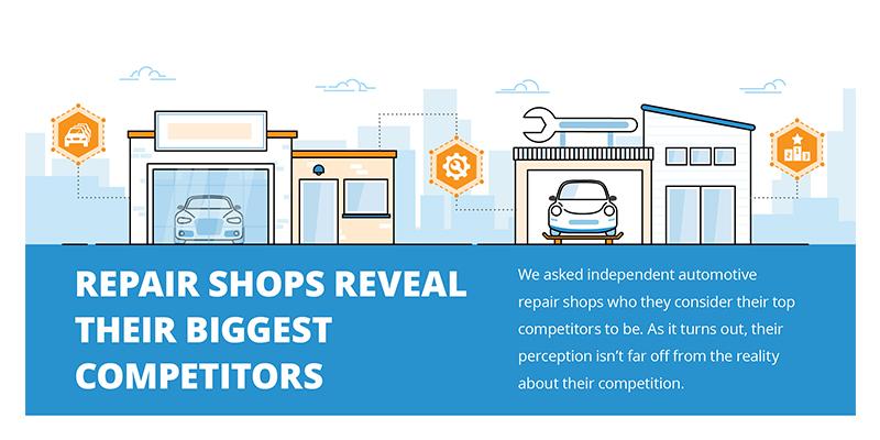 car repair shops biggest competitors